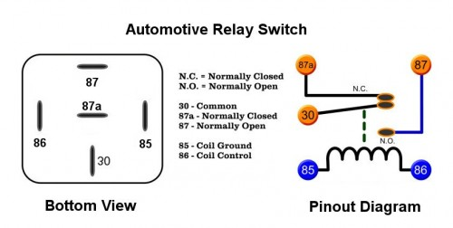 bedini style motor using car relay  imhotep design  the do